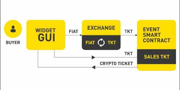 blockchain event ticket.jpg